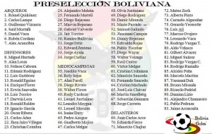 Strength In Numbers  Bolivia Coach Calls Up 93 Players